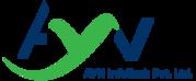 AYN InfoTech | Enterprise IT Solutions | Digital Marketing Solutions
