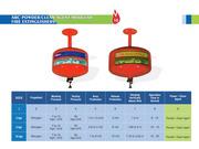 co2 Gas Cartridges,  Fire NOC,  Fire Services,  Mumbai,  India