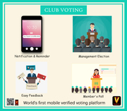 Usages of Club Voting Mobile App