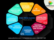 Google Adwords Services Company in Pune India