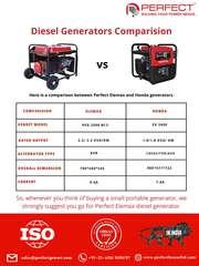 Elemax vs Honda Generators for Home,  Price in India