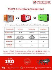 15KVA Generators' Comparison: Perfect Vs. Kirloskar Vs. Mahindra – Pri